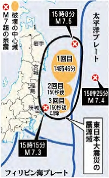 Earthquake 2011/03/11